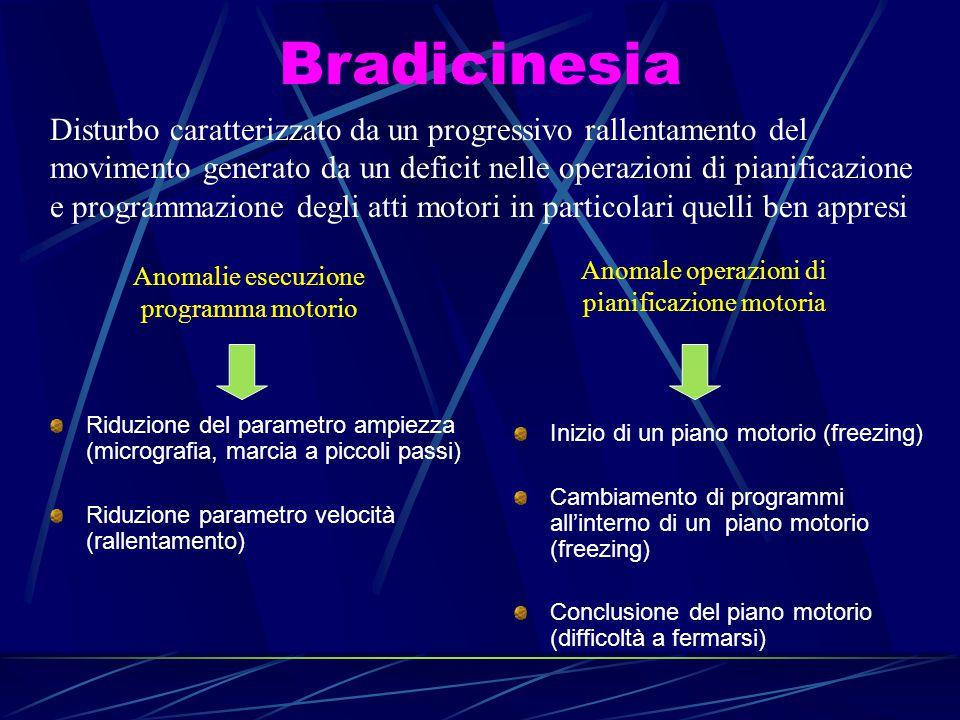 Bradicinesia Riduzione del parametro ampiezza (micrografia, marcia a piccoli passi) Riduzione parametro velocità (rallentamento) Disturbo caratterizza