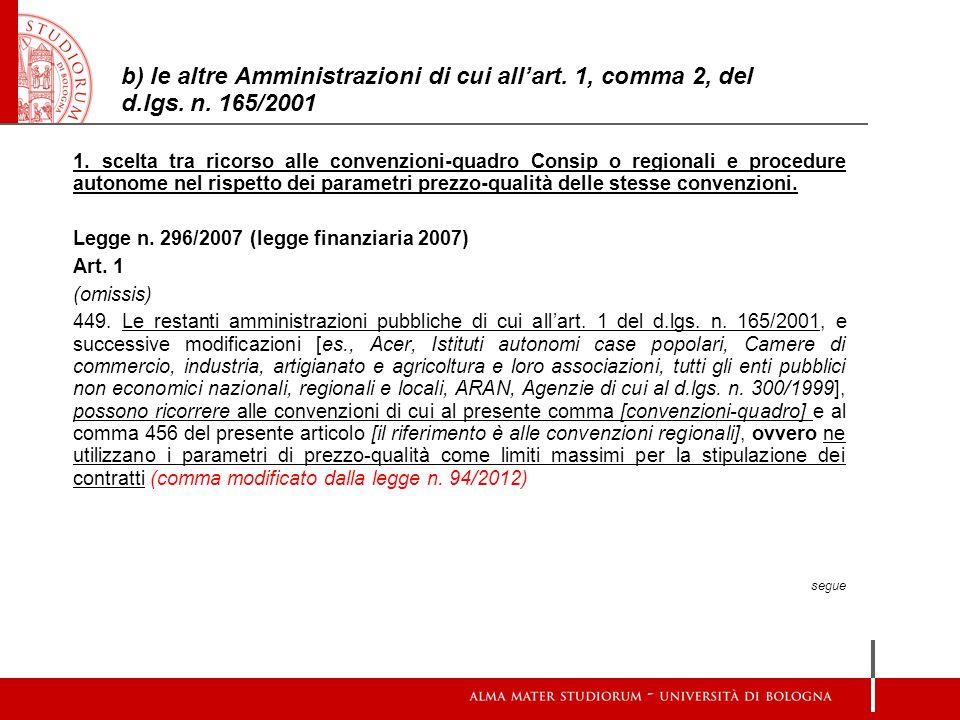 b) le altre Amministrazioni di cui all'art. 1, comma 2, del d.lgs. n. 165/2001 1. scelta tra ricorso alle convenzioni-quadro Consip o regionali e proc
