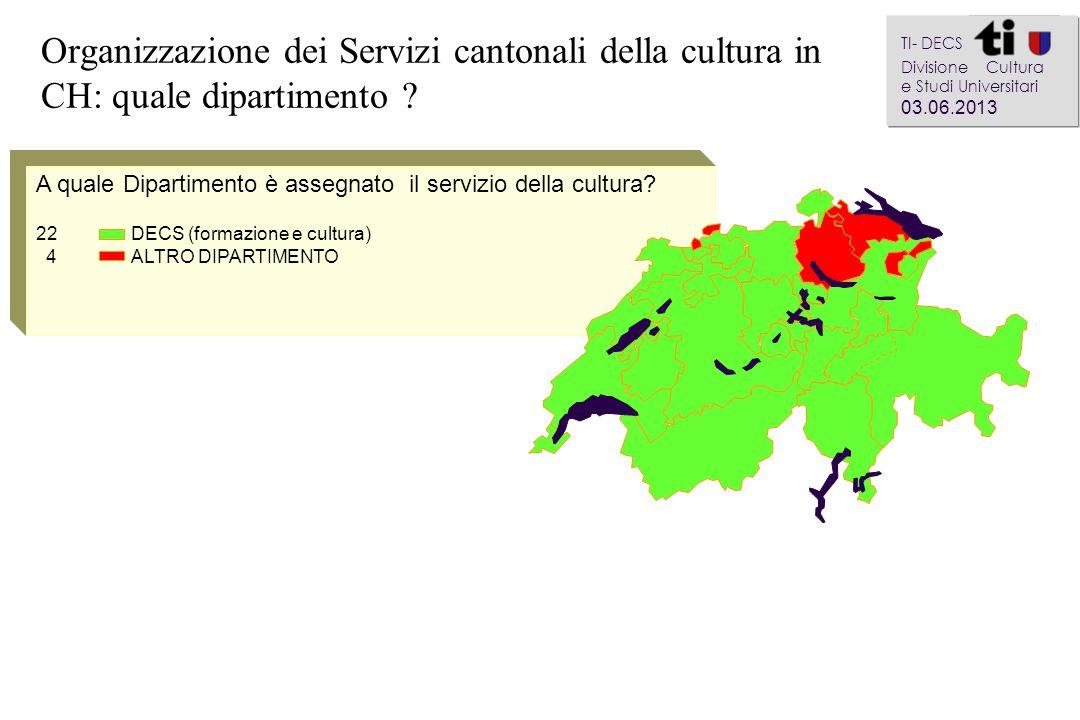 A quale Dipartimento è assegnato il servizio della cultura? 22DECS (formazione e cultura) 4ALTRO DIPARTIMENTO Organizzazione dei Servizi cantonali del