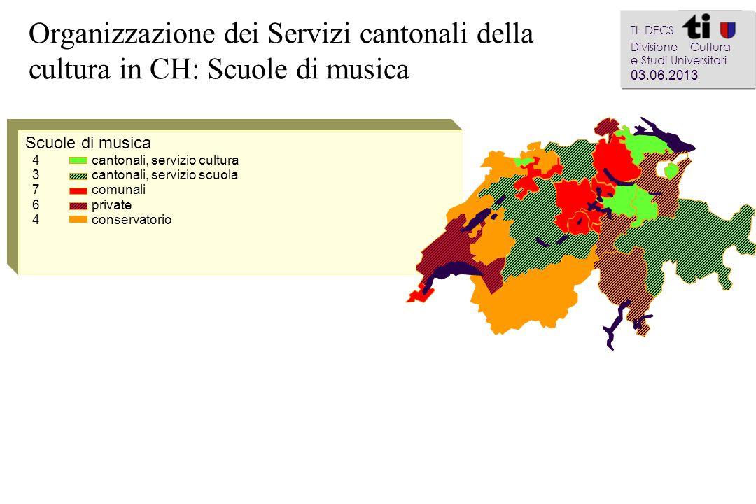 Organizzazione dei Servizi cantonali della cultura in CH: Scuole di musica a aa a aa Scuole di musica 4cantonali, servizio cultura 3cantonali, servizi