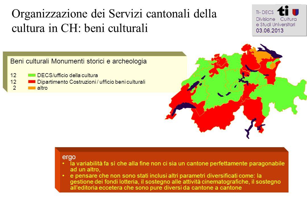 Organizzazione dei Servizi cantonali della cultura in CH: beni culturali a aa a aa Beni culturali Monumenti storici e archeologia 12DECS/ufficio della