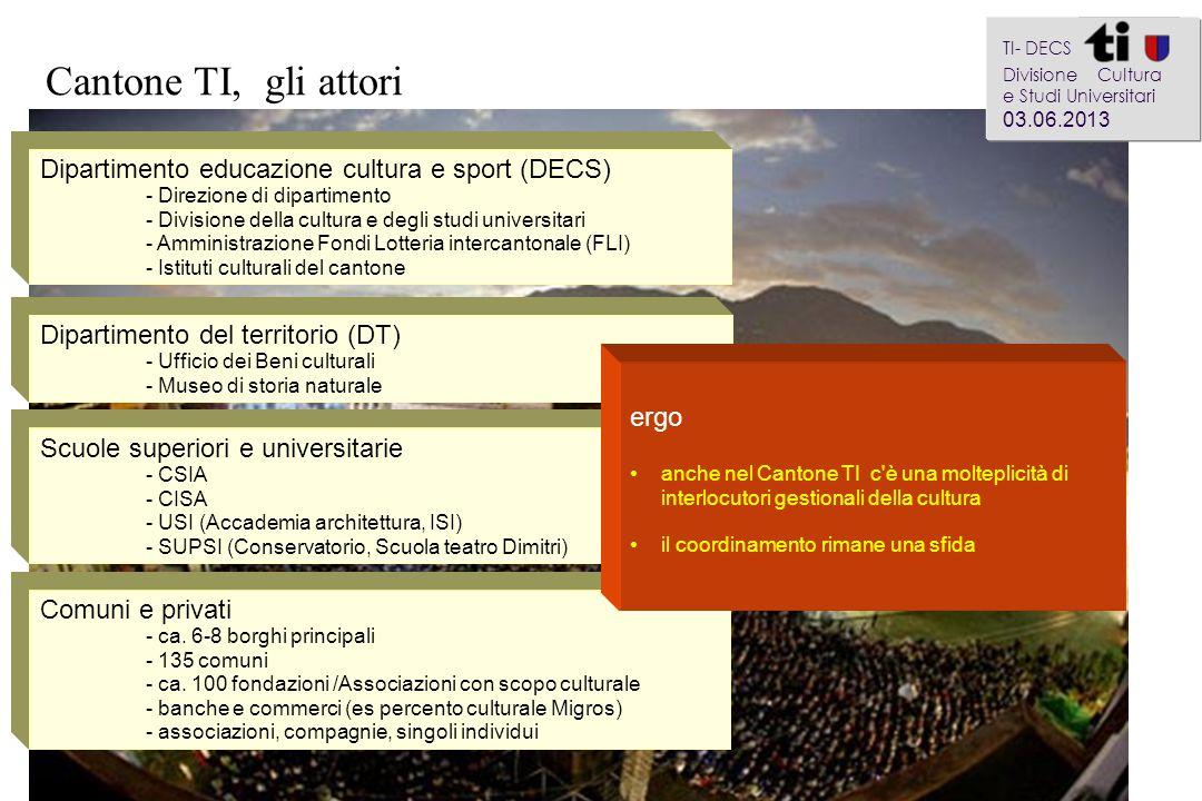 Dipartimento educazione cultura e sport (DECS) - Direzione di dipartimento - Divisione della cultura e degli studi universitari - Amministrazione Fond