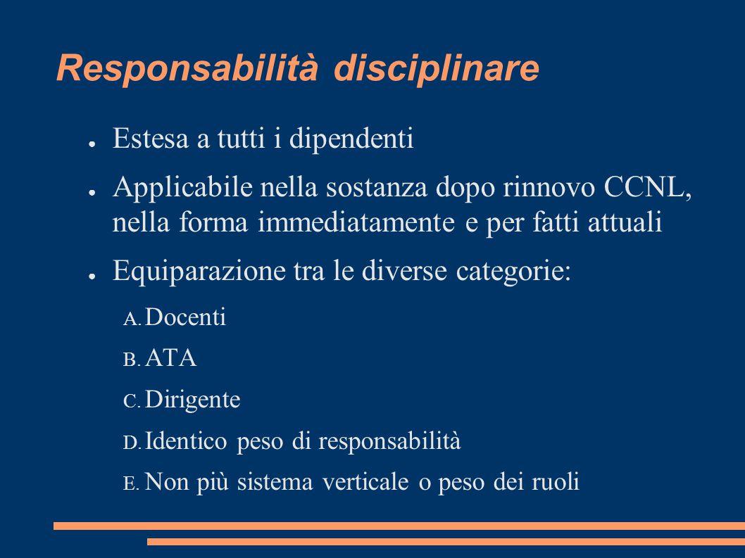 Responsabilità disciplinare ● Estesa a tutti i dipendenti ● Applicabile nella sostanza dopo rinnovo CCNL, nella forma immediatamente e per fatti attuali ● Equiparazione tra le diverse categorie: A.