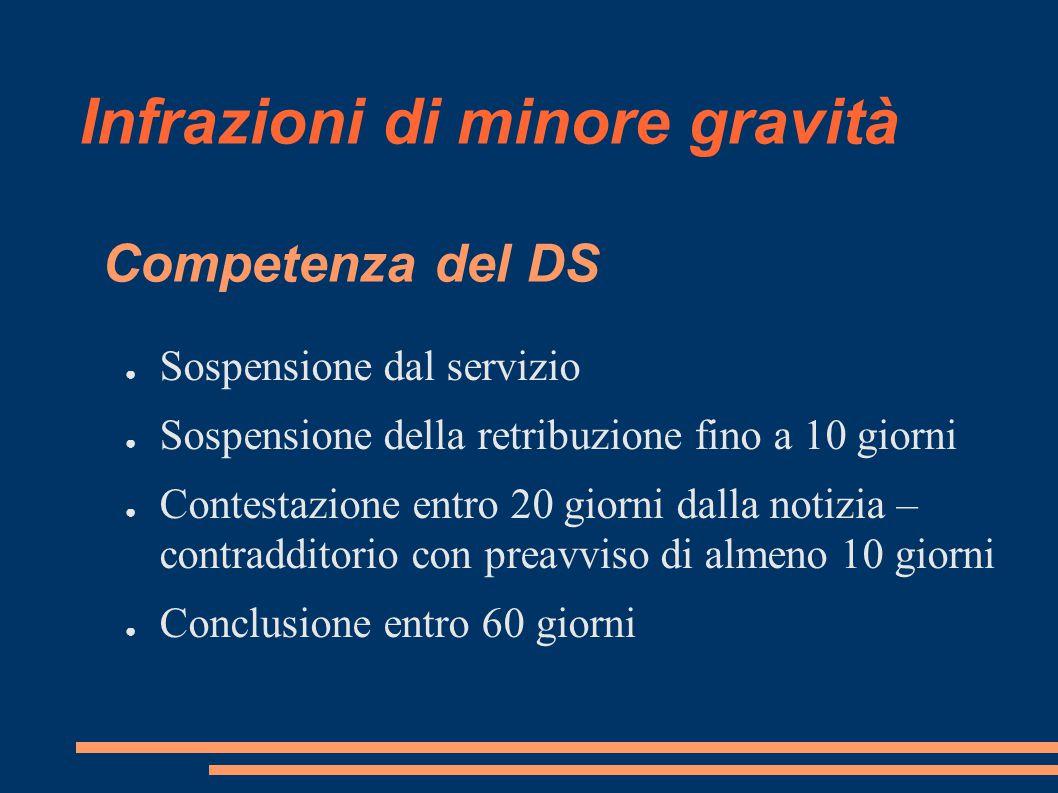 Infrazioni di minore gravità Competenza del DS ● Sospensione dal servizio ● Sospensione della retribuzione fino a 10 giorni ● Contestazione entro 20 g