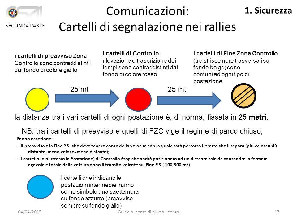 04/04/2015Guida al corso di prima licenza17 Comunicazioni: Cartelli di segnalazione nei rallies SECONDA PARTE Fanno eccezione: - il preavviso e la Fine P.S.