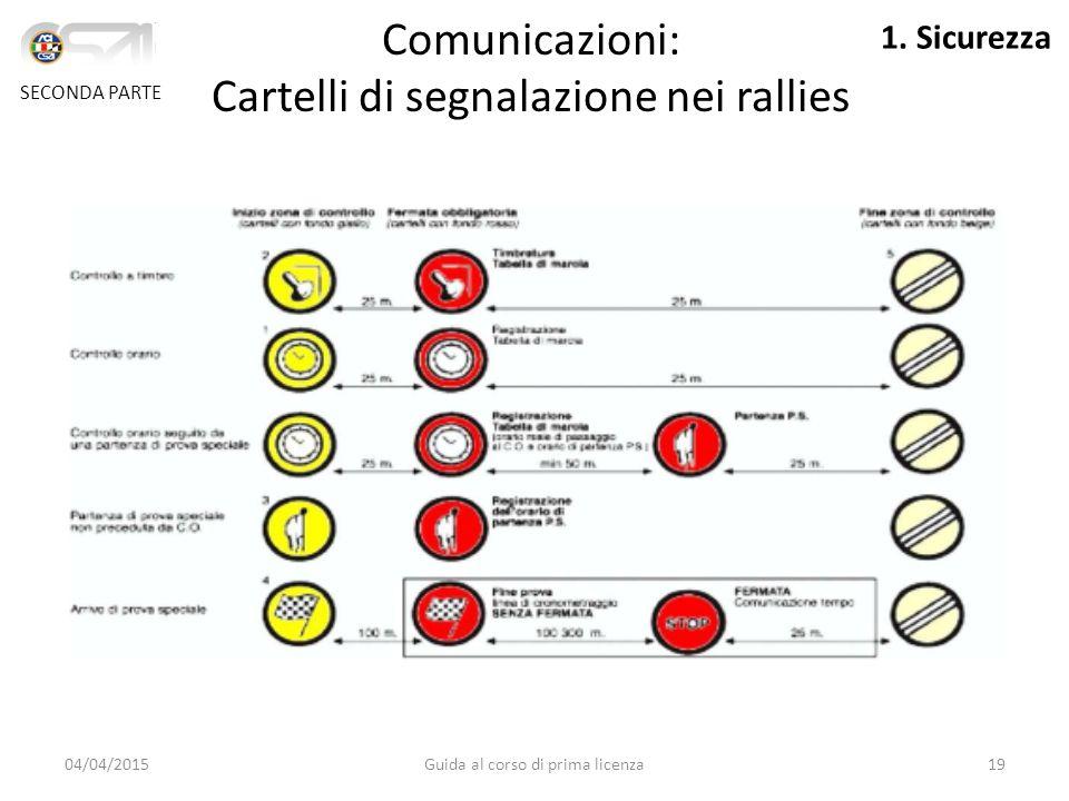 I Cartelli 04/04/201519Guida al corso di prima licenza Comunicazioni: Cartelli di segnalazione nei rallies SECONDA PARTE 1.