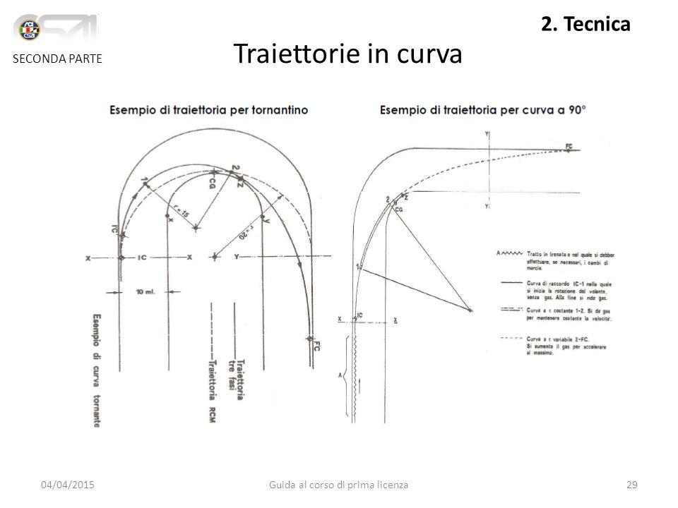 04/04/2015Guida al corso di prima licenza29 SECONDA PARTE 2. Tecnica Traiettorie in curva