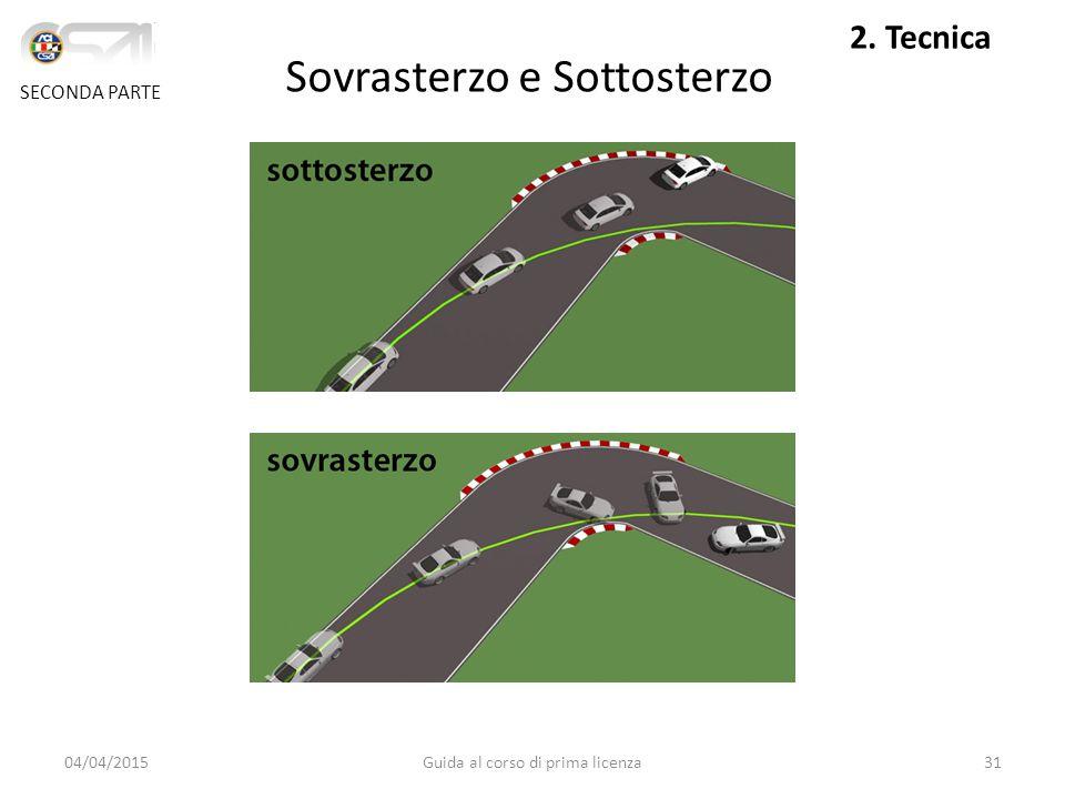 04/04/2015Guida al corso di prima licenza31 Sovrasterzo e Sottosterzo SECONDA PARTE 2. Tecnica