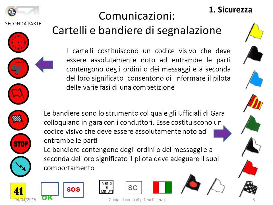 Le bandiere sono lo strumento col quale gli Ufficiali di Gara colloquiano in gara con i conduttori.