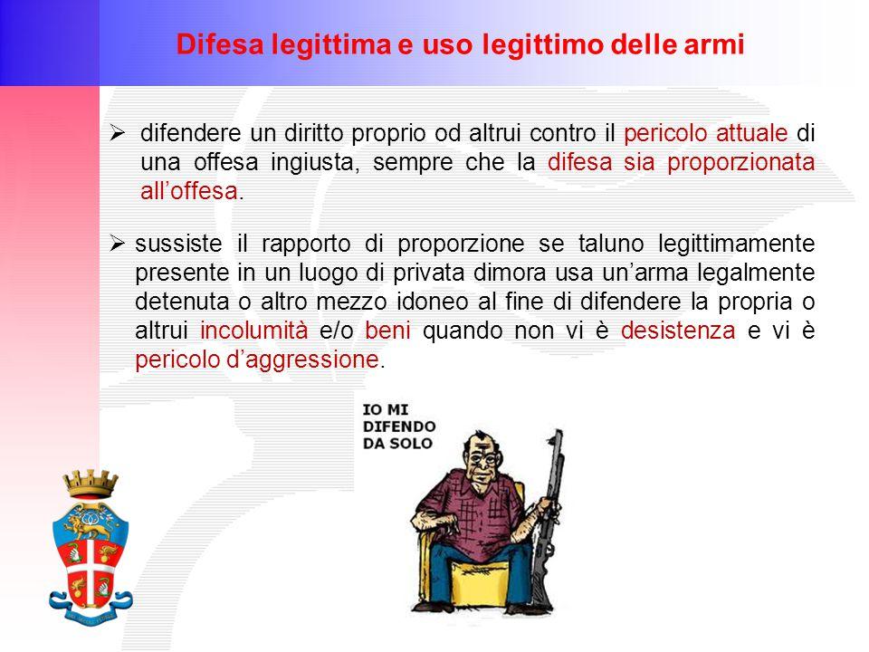 Difesa legittima e uso legittimo delle armi  difendere un diritto proprio od altrui contro il pericolo attuale di una offesa ingiusta, sempre che la