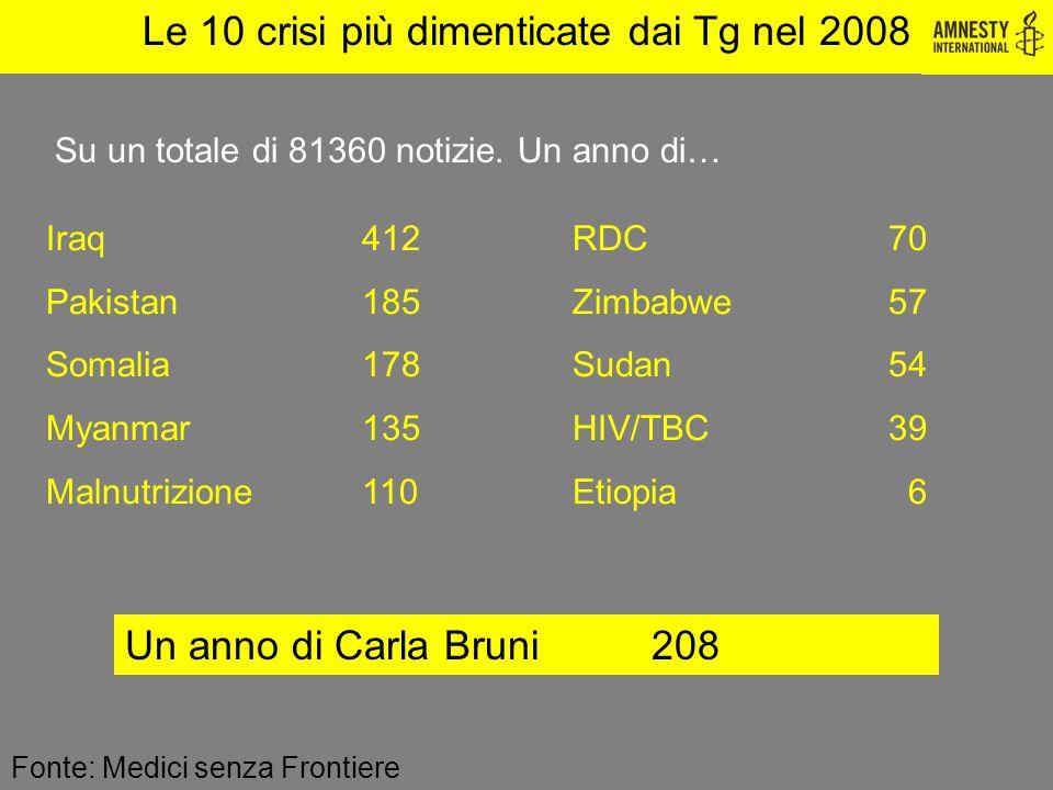 Le 10 crisi più dimenticate dai Tg nel 2008 Fonte: Medici senza Frontiere Su un totale di 81360 notizie. Un anno di… Iraq412RDC70 Pakistan185Zimbabwe5