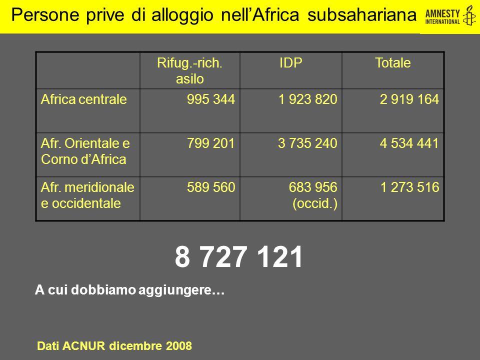 Persone prive di alloggio nell'Africa subsahariana Rifug.-rich. asilo IDPTotale Africa centrale995 3441 923 8202 919 164 Afr. Orientale e Corno d'Afri