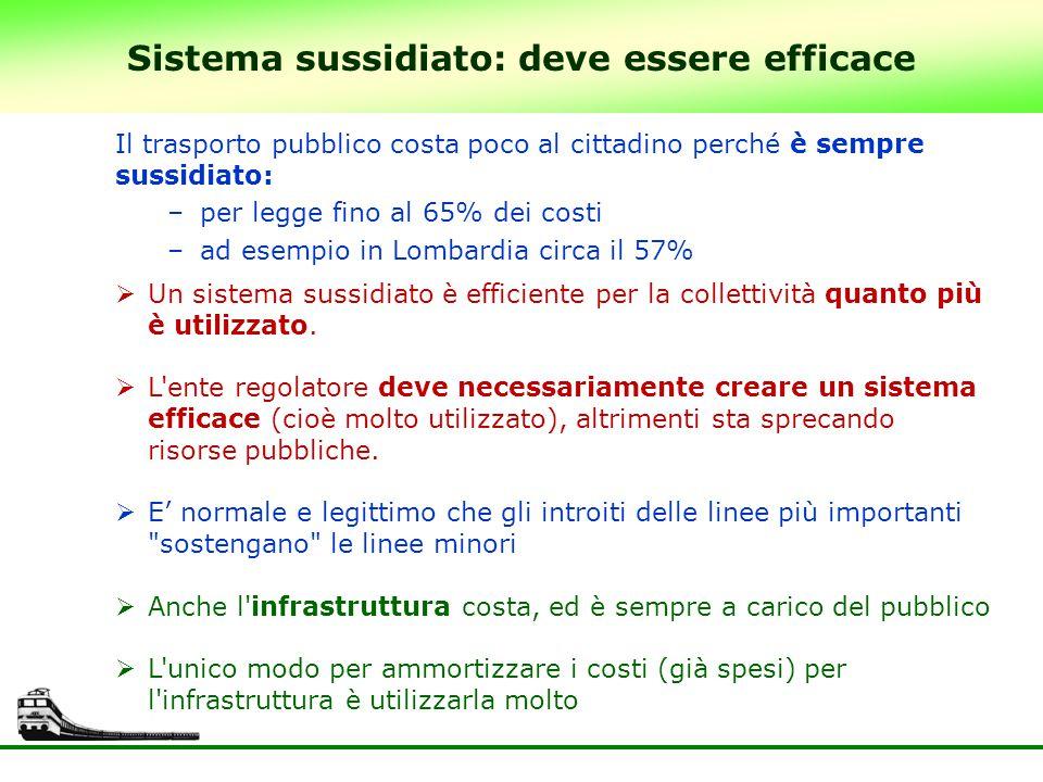  Un sistema sussidiato è efficiente per la collettività quanto più è utilizzato.  L'ente regolatore deve necessariamente creare un sistema efficace
