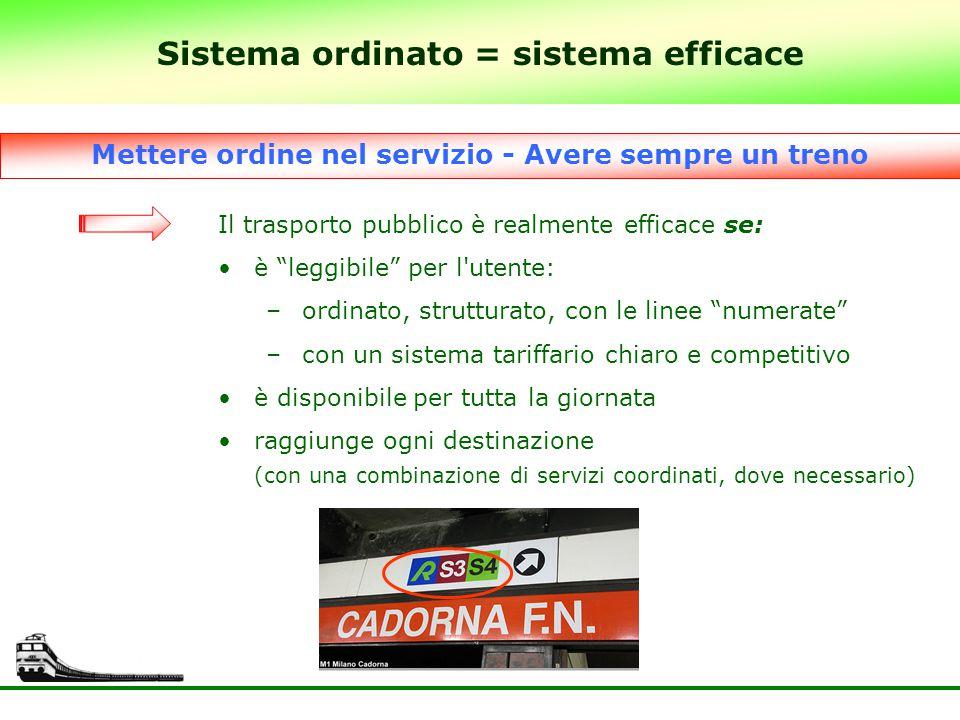 """Sistema ordinato = sistema efficace Il trasporto pubblico è realmente efficace se: è """"leggibile"""" per l'utente: –ordinato, strutturato, con le linee """"n"""