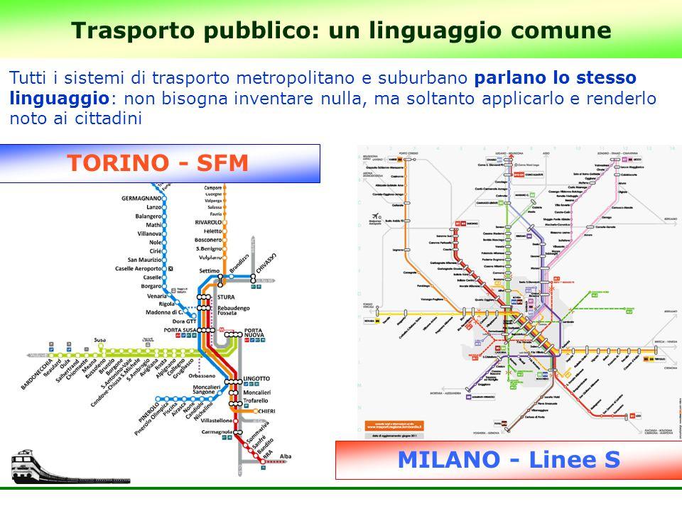 14 Trasporto pubblico: un linguaggio comune TORINO - SFM MILANO - Linee S Tutti i sistemi di trasporto metropolitano e suburbano parlano lo stesso lin