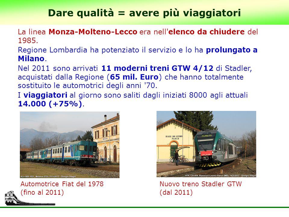 Dare qualità = avere più viaggiatori La linea Monza-Molteno-Lecco era nell'elenco da chiudere del 1985. Regione Lombardia ha potenziato il servizio e