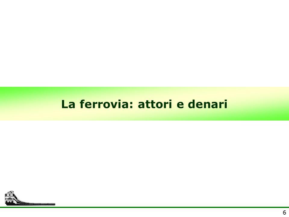 6 La ferrovia: attori e denari