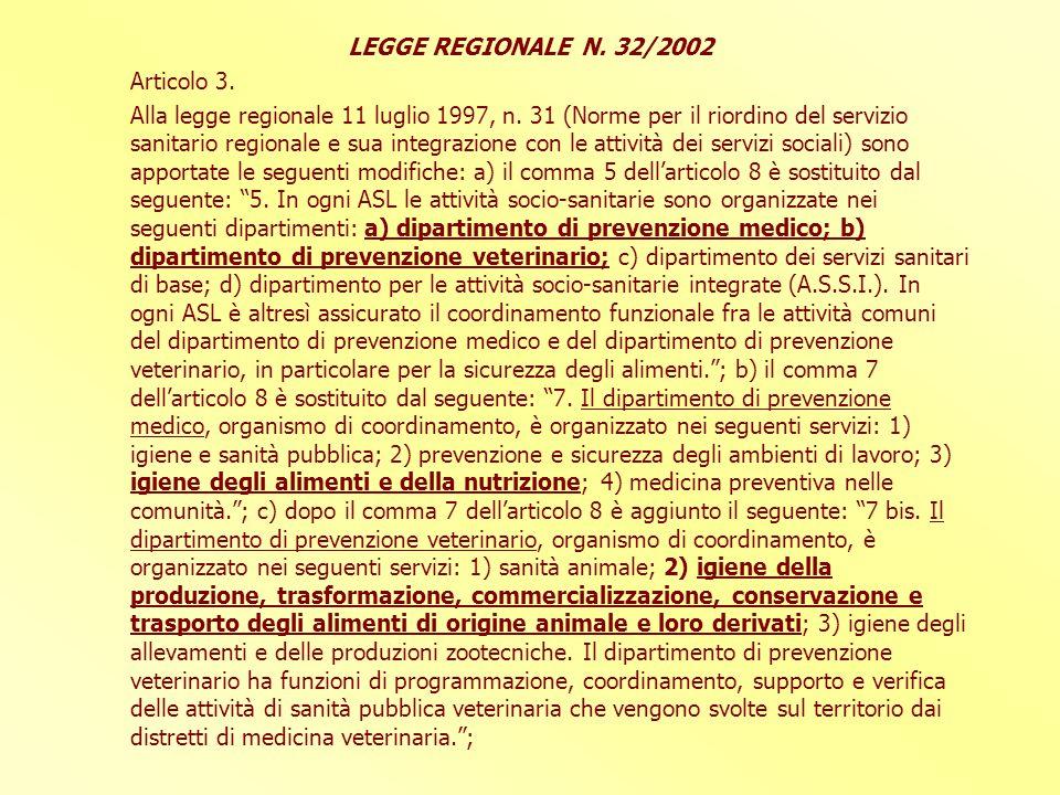 IL CONTROLLO UFFICIALE 3.