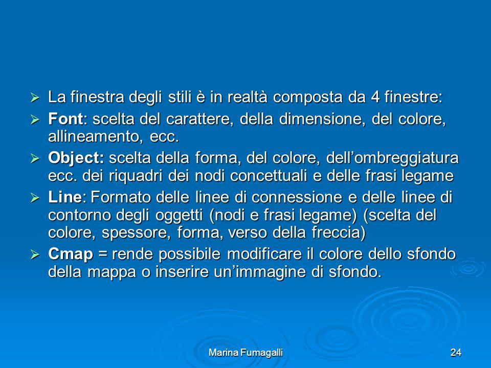 Marina Fumagalli24  La finestra degli stili è in realtà composta da 4 finestre:  Font: scelta del carattere, della dimensione, del colore, allineamento, ecc.
