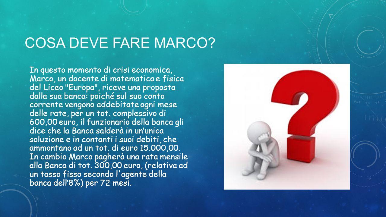 SALTO 1: CHIARIRE LE RICHIESTE Dobbiamo capire come deve agire marco di fronte a due proposte: pagare 600 euro ogni mese per 25 mesi oppure pagarne 300 per 72 mesi, al fine di estinguere il mutuo di 15 000 euro.