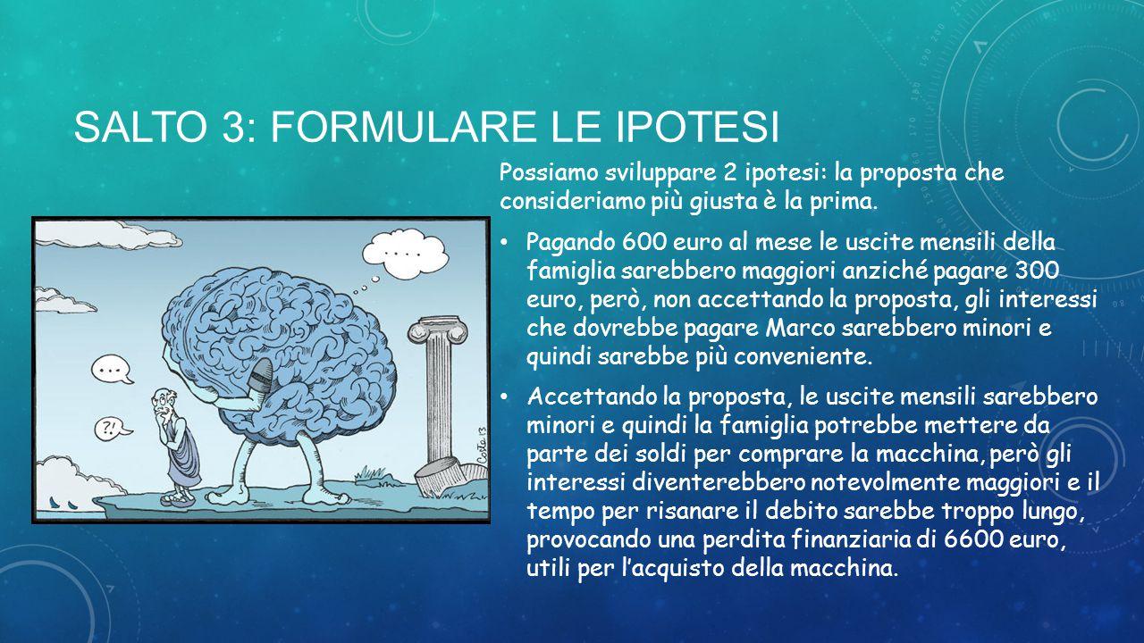 SALTO 3: FORMULARE LE IPOTESI Possiamo sviluppare 2 ipotesi: la proposta che consideriamo più giusta è la prima.