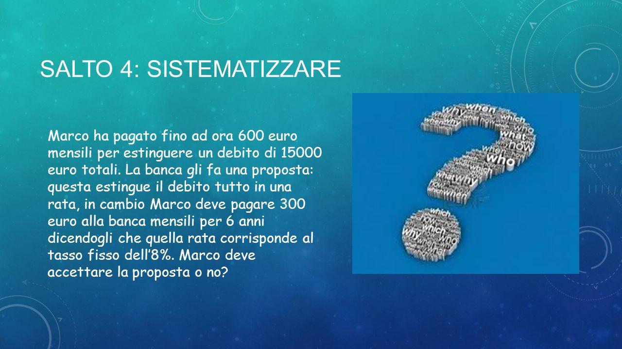 SALTO 4: SISTEMATIZZARE Marco ha pagato fino ad ora 600 euro mensili per estinguere un debito di 15000 euro totali.