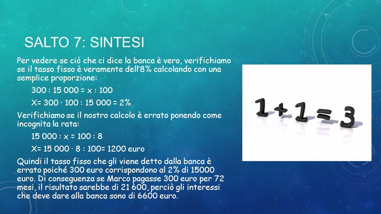SALTO 7: SINTESI Per vedere se ciò che ci dice la banca è vero, verifichiamo se il tasso fisso è veramente dell'8% calcolando con una semplice proporzione: 300 : 15 000 = x : 100 X= 300 ∙ 100 : 15 000 = 2% Verifichiamo se il nostro calcolo è errato ponendo come incognita la rata: 15 000 : x = 100 : 8 X= 15 000 ∙ 8 : 100= 1200 euro Quindi il tasso fisso che gli viene detto dalla banca è errato poiché 300 euro corrispondono al 2% di 15000 euro.