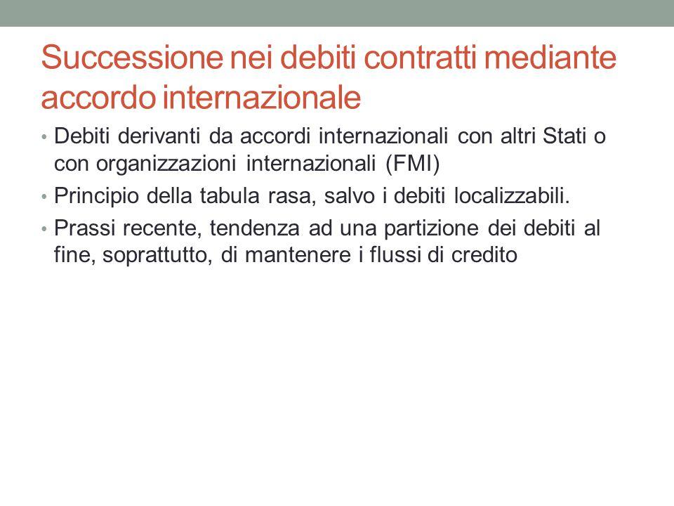 Successione nei debiti contratti mediante accordo internazionale Debiti derivanti da accordi internazionali con altri Stati o con organizzazioni inter