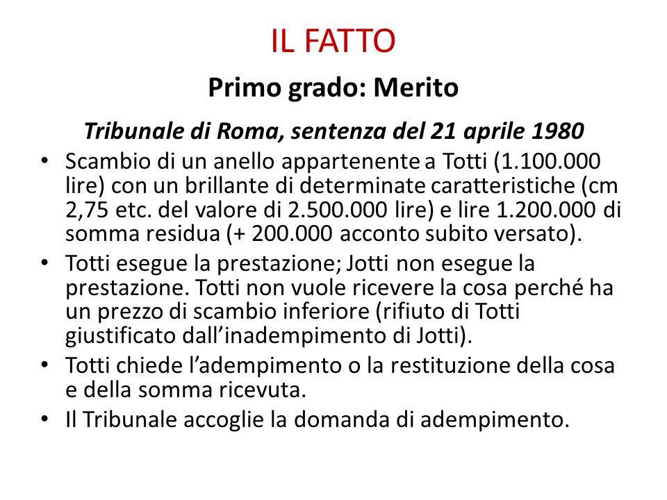 IL FATTO Primo grado: Merito Tribunale di Roma, sentenza del 21 aprile 1980 Scambio di un anello appartenente a Totti (1.100.000 lire) con un brillant