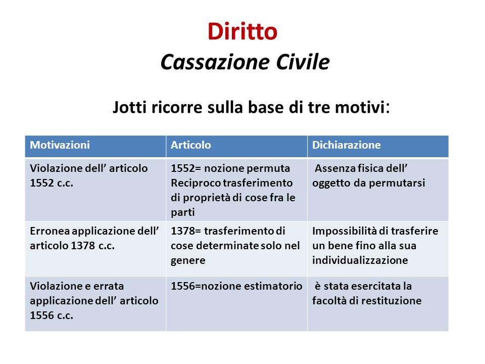 Diritto Cassazione Civile Jotti ricorre sulla base di tre motivi : MotivazioniArticoloDichiarazione Violazione dell' articolo 1552 c.c. 1552= nozione