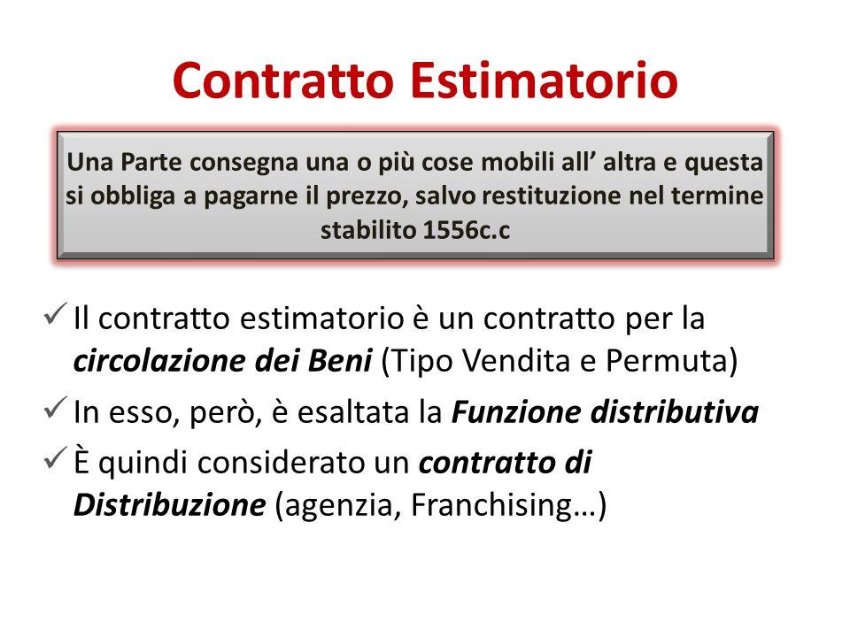 Contratto Estimatorio Il contratto estimatorio è un contratto per la circolazione dei Beni (Tipo Vendita e Permuta) In esso, però, è esaltata la Funzi