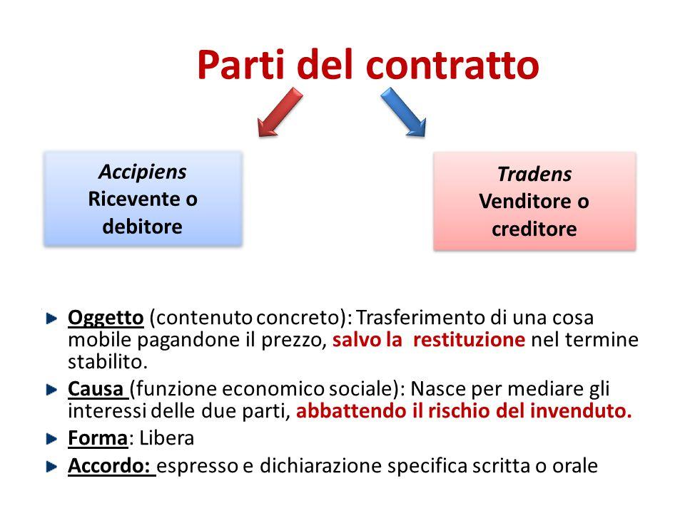 Parti del contratto Oggetto (contenuto concreto): Trasferimento di una cosa mobile pagandone il prezzo, salvo la restituzione nel termine stabilito. C