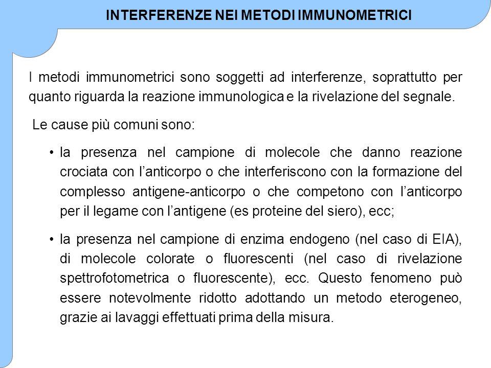 I metodi immunometrici sono soggetti ad interferenze, soprattutto per quanto riguarda la reazione immunologica e la rivelazione del segnale. Le cause