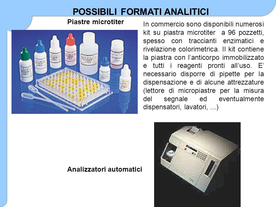 POSSIBILI FORMATI ANALITICI In commercio sono disponibili numerosi kit su piastra microtiter a 96 pozzetti, spesso con traccianti enzimatici e rivelaz