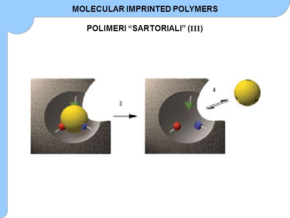 "POLIMERI ""SARTORIALI"" ( III ) MOLECULAR IMPRINTED POLYMERS"