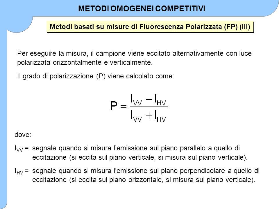 Per eseguire la misura, il campione viene eccitato alternativamente con luce polarizzata orizzontalmente e verticalmente. Il grado di polarizzazione (