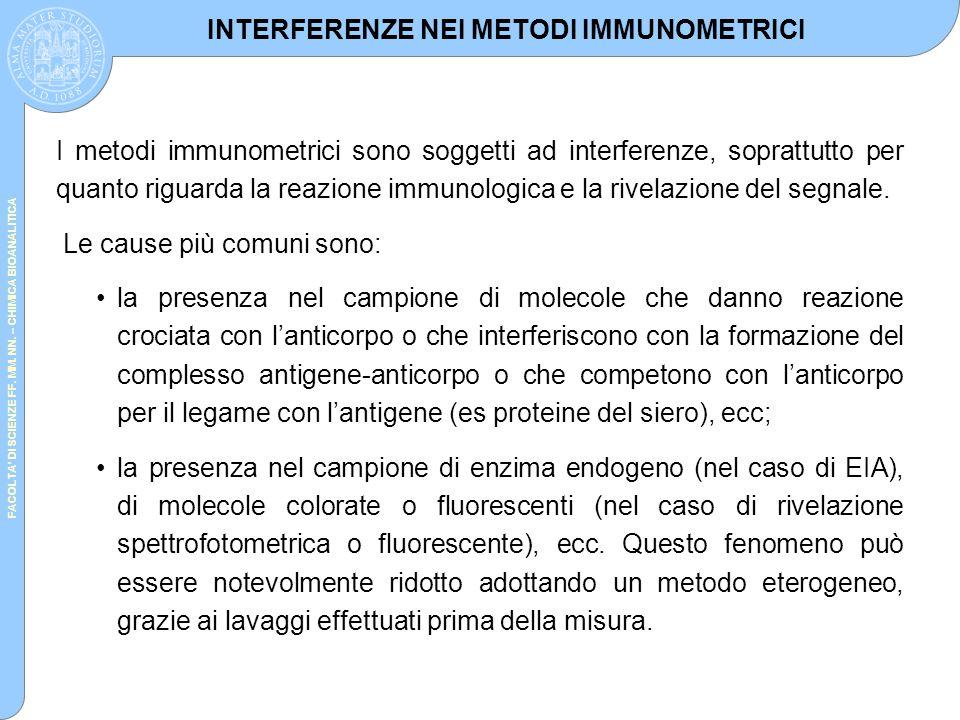 FACOLTA' DI SCIENZE FF. MM. NN. – CHIMICA BIOANALITICA I metodi immunometrici sono soggetti ad interferenze, soprattutto per quanto riguarda la reazio