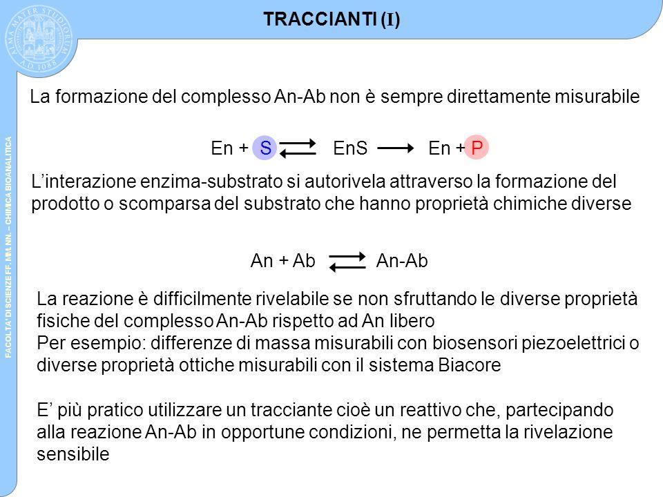FACOLTA' DI SCIENZE FF. MM. NN. – CHIMICA BIOANALITICA TRACCIANTI ( I ) En + S EnS En + P L'interazione enzima-substrato si autorivela attraverso la f