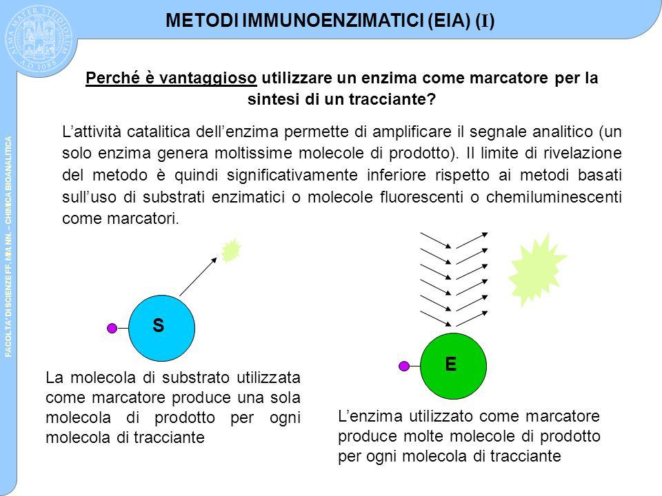 FACOLTA' DI SCIENZE FF. MM. NN. – CHIMICA BIOANALITICA Perché è vantaggioso utilizzare un enzima come marcatore per la sintesi di un tracciante? L'att