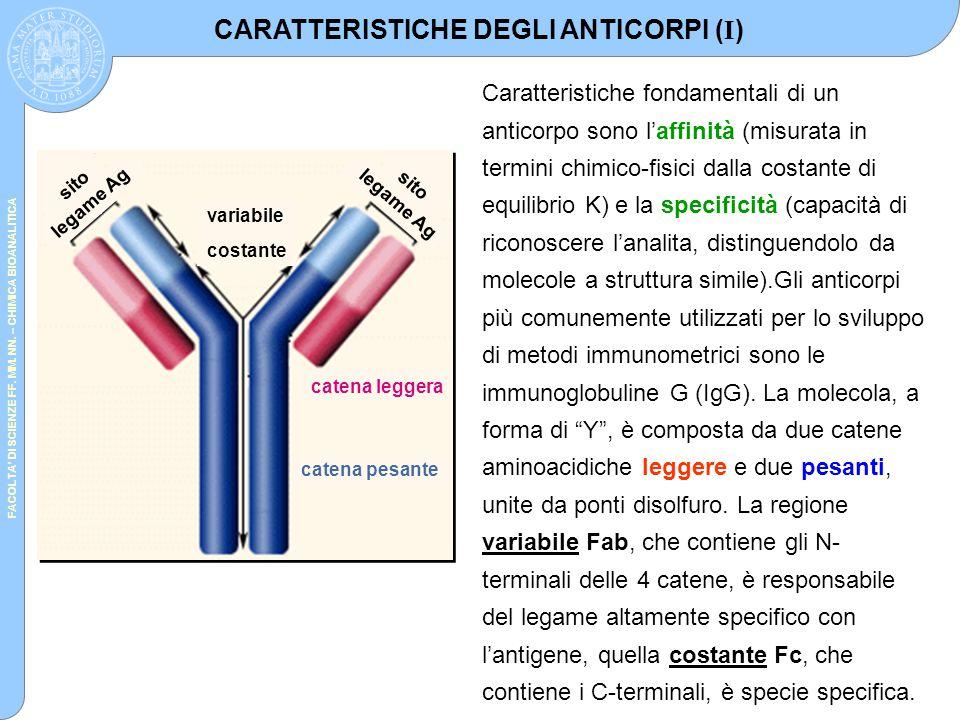 FACOLTA' DI SCIENZE FF. MM. NN. – CHIMICA BIOANALITICA Caratteristiche fondamentali di un anticorpo sono l'affinità (misurata in termini chimico-fisic
