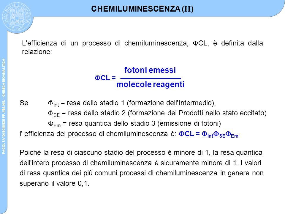 FACOLTA' DI SCIENZE FF. MM. NN. – CHIMICA BIOANALITICA L'efficienza di un processo di chemiluminescenza,  CL, è definita dalla relazione:  CL = foto