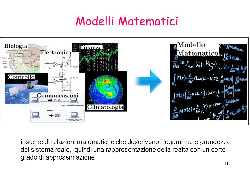 12 Sistemi e modelli dinamici Evolvono nel tempo Sono causali, cioè le uscite al tempo t dipendono dalla storia passata degli ingressi Sono tipicamente modellizzati tramite equazioni differenziali