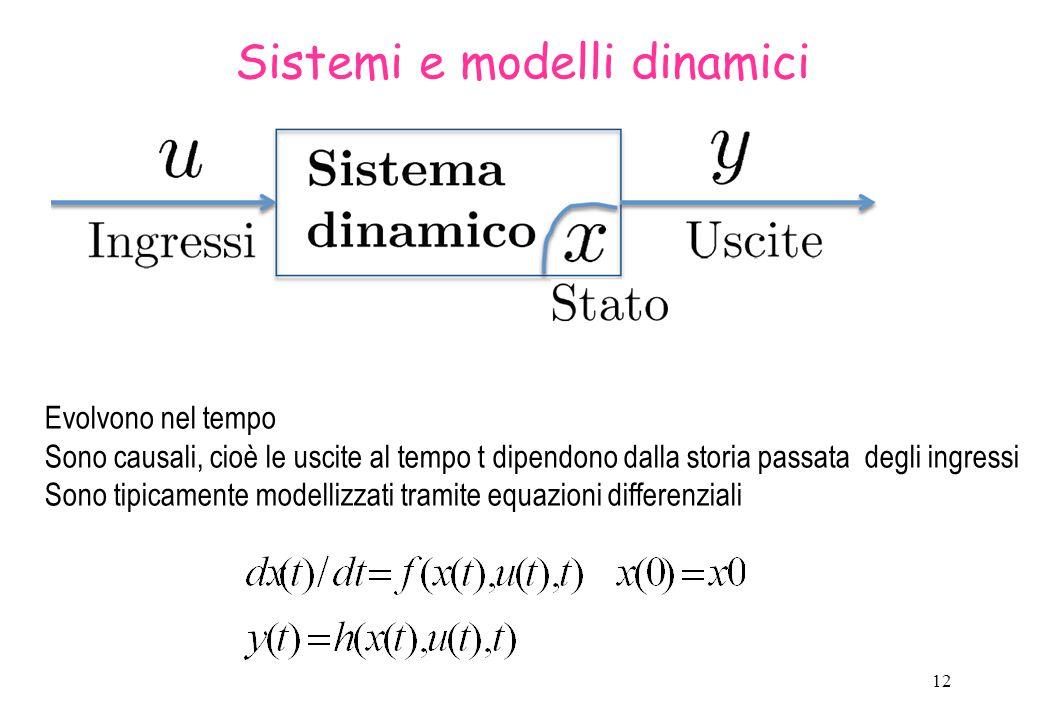 13 Metodologie modellistiche MODELLO SISTEMA SCOPO PROCESSO DI MODELLIZZAZIONE