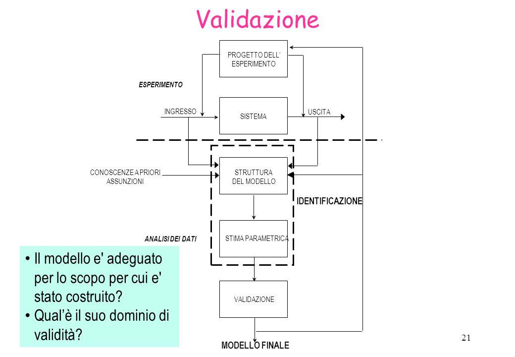 22 TIPI DI MODELLI Modelli Statici/Dinamici Modelli Deterministici/Stocastici Modelli Tempo-Invarianti/Varianti Modelli a Parametri Concentrati/Distribuiti Modelli Lineari / Non Lineari Modelli a Tempo Continuo / Discreto Osservazione: Tutte le combinazioni sono possibili, ad es.: - Modelli dinamici, deterministici, a parametri concentrati, a tempo continuo; - Modelli dinamici, stocastici, tempo-varianti, a parametri distribuiti, non lineari, a tempo continuo.