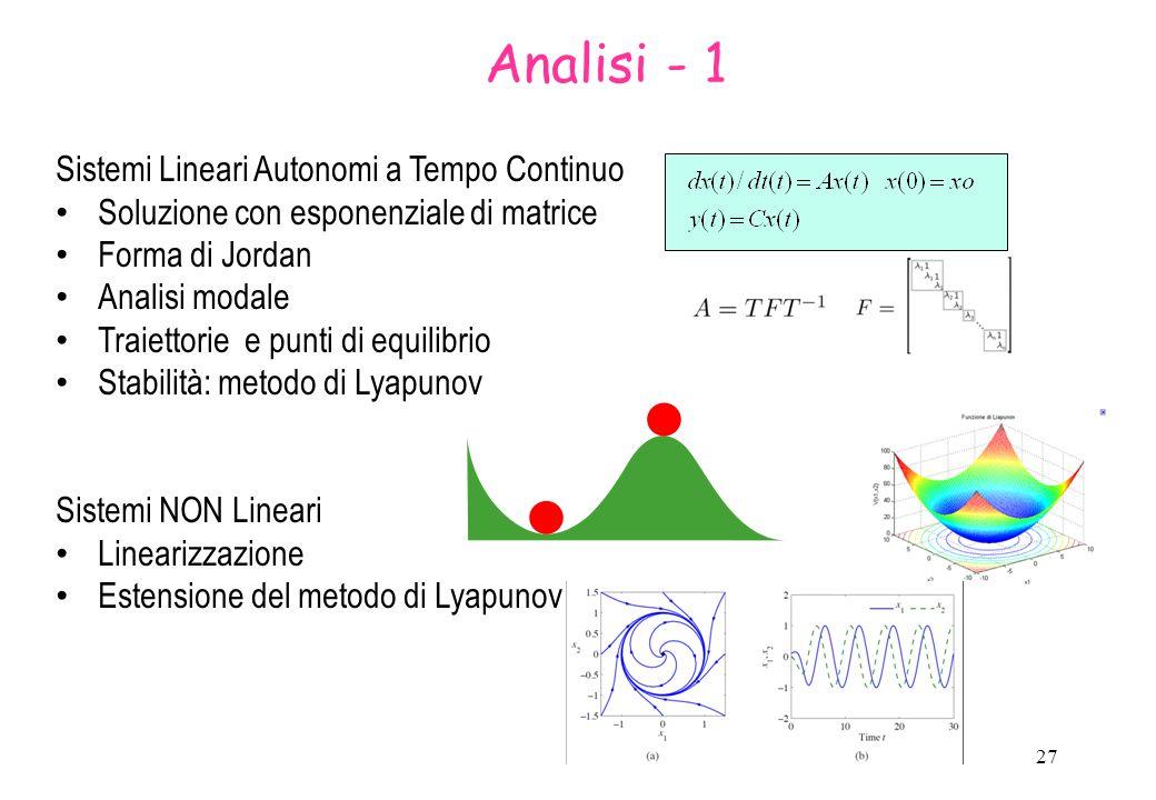 28 Analisi-2 Sistemi non autonomi lineari Evoluzione libera e forzata Funzioni di trasferimento Punti di equilibrio Sistemi a tempo discreto Analisi modale Funzione di trasferimento (ZT) Modelli compartimentali Definizioni Proprietà fondamentali
