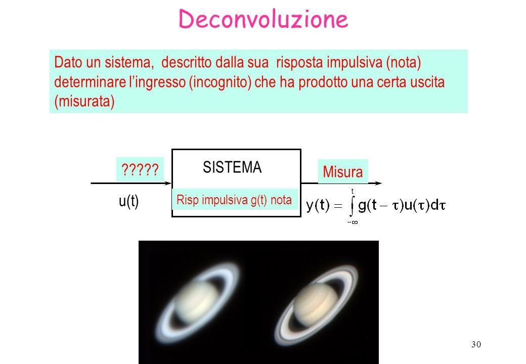 31 Programma del corso Modellizzazione di sistemi dinamici tramite modelli matematici (prof.