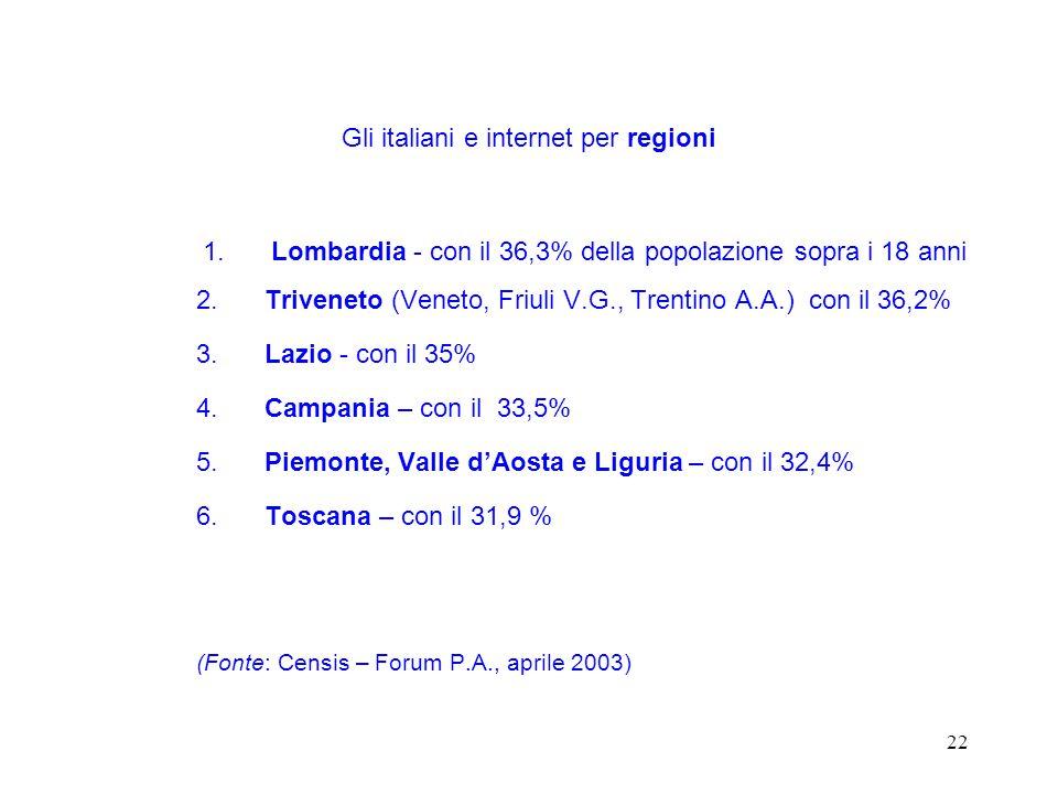 22 1. Lombardia - con il 36,3% della popolazione sopra i 18 anni 2.