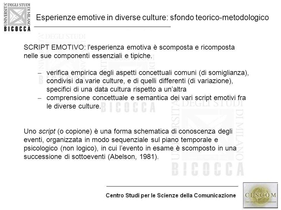 Esperienze emotive in diverse culture: sfondo teorico-metodologico SCRIPT EMOTIVO: l'esperienza emotiva è scomposta e ricomposta nelle sue componenti