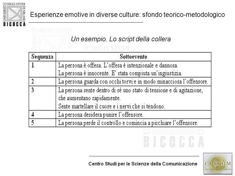 Esperienze emotive in diverse culture: sfondo teorico-metodologico Un esempio. Lo script della collera