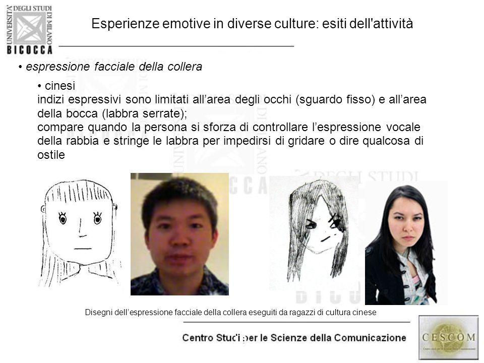 18 espressione facciale della collera cinesi indizi espressivi sono limitati all'area degli occhi (sguardo fisso) e all'area della bocca (labbra serra